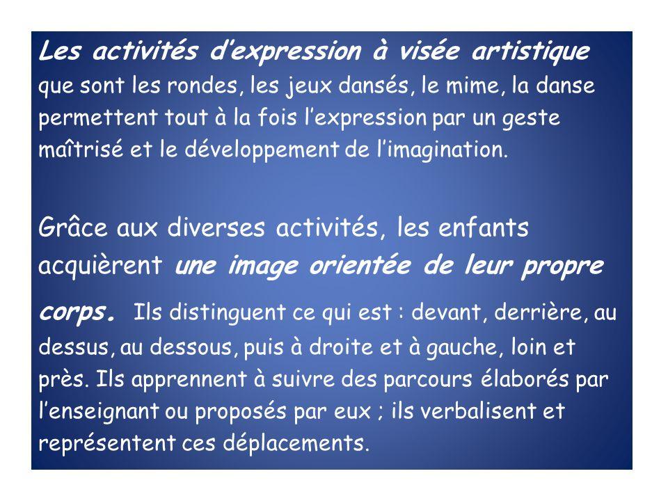Les activités d'expression à visée artistique