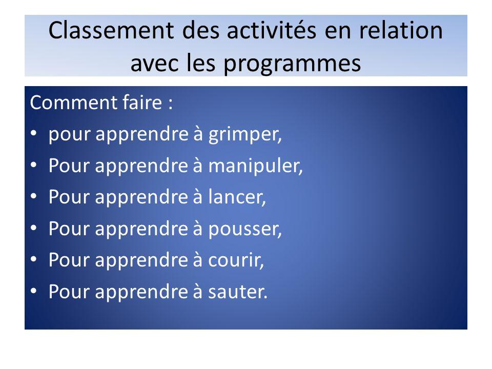 Classement des activités en relation avec les programmes