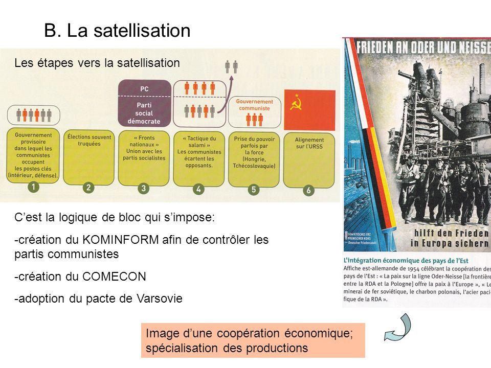 B. La satellisation Les étapes vers la satellisation