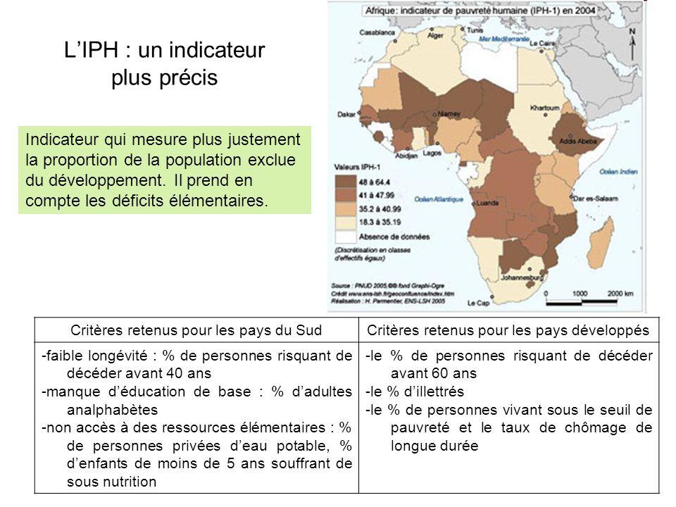 L'IPH : un indicateur plus précis