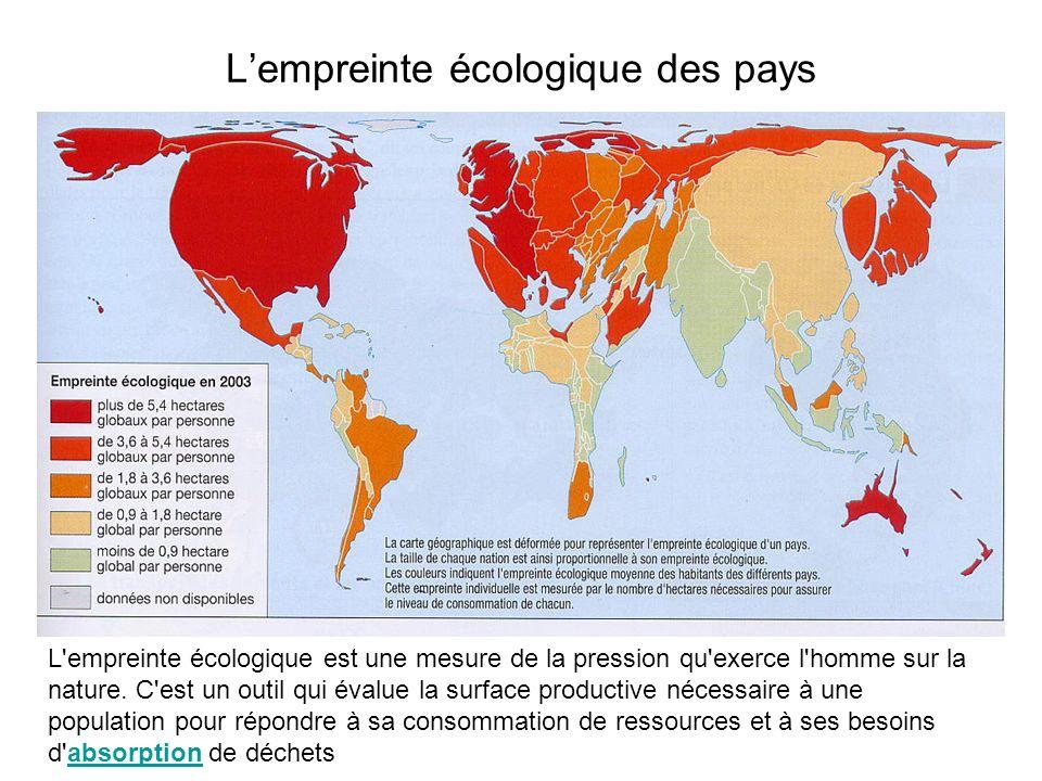 L'empreinte écologique des pays