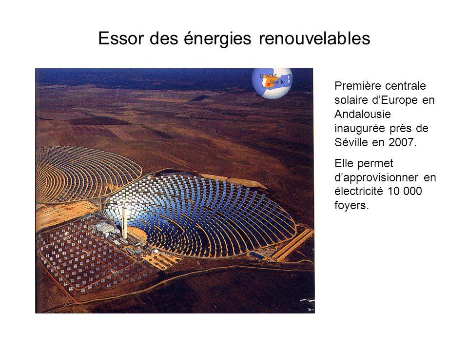 Essor des énergies renouvelables