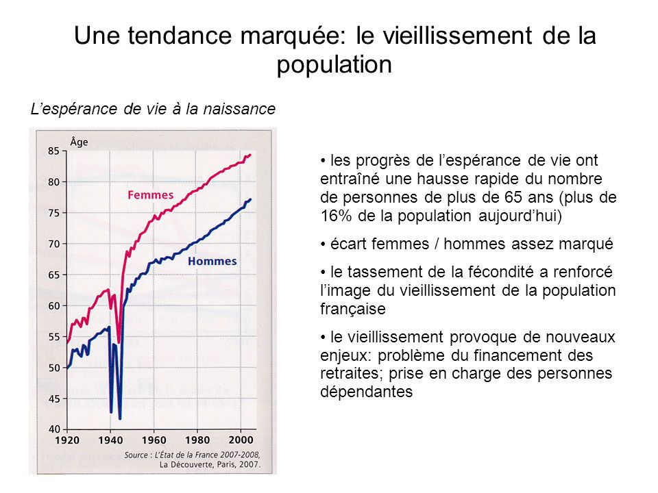 Une tendance marquée: le vieillissement de la population