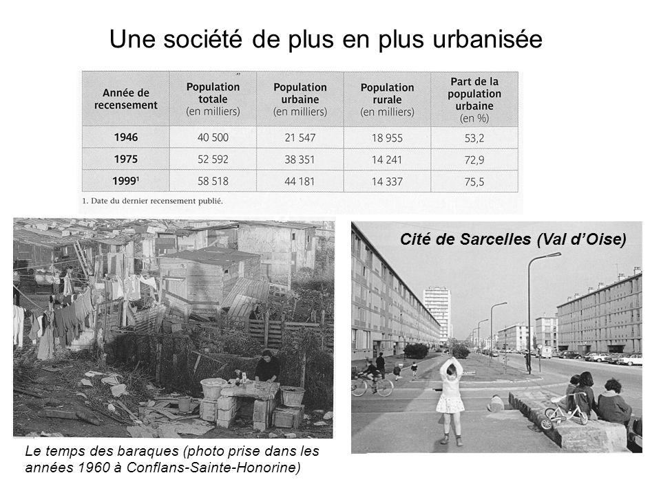 Une société de plus en plus urbanisée