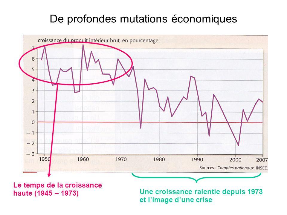De profondes mutations économiques