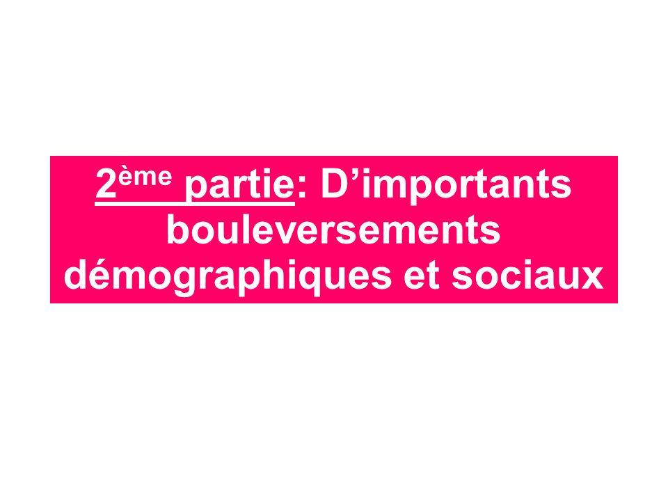 2ème partie: D'importants bouleversements démographiques et sociaux