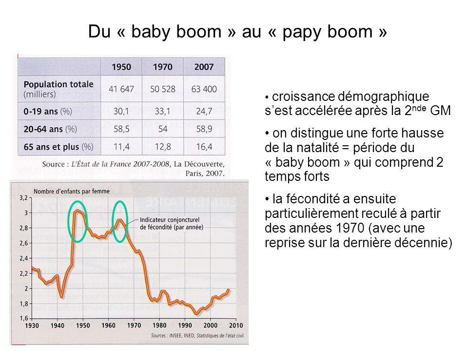 Du « baby boom » au « papy boom »