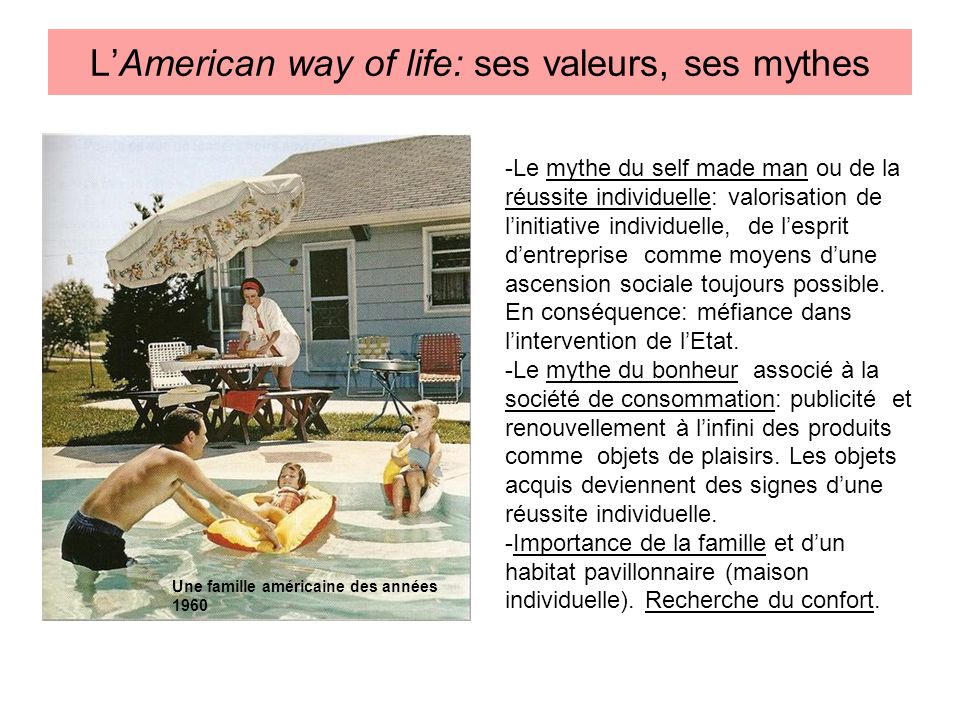 L'American way of life: ses valeurs, ses mythes