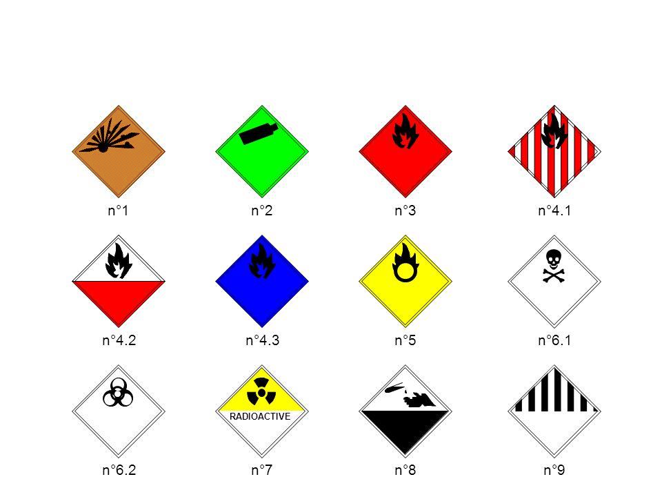  n°1 n°2 n°3 n°4.1 n°4.2 n°4.3 n°5 n°6.1 n°6.2 n°7 n°8 n°9