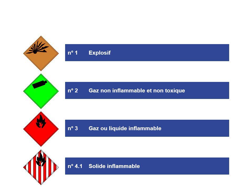 n° 1 Explosif n° 2 Gaz non inflammable et non toxique.