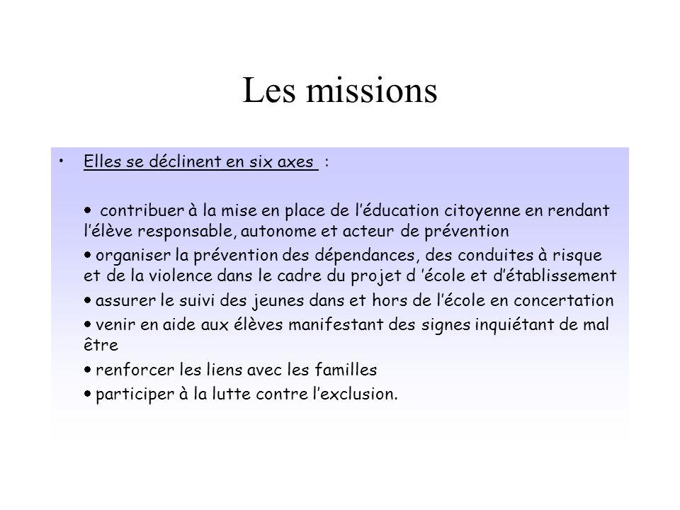 Les missions Elles se déclinent en six axes :