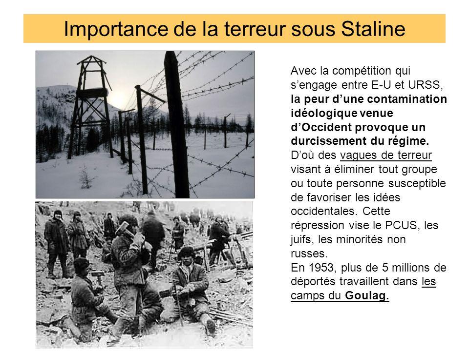 Importance de la terreur sous Staline