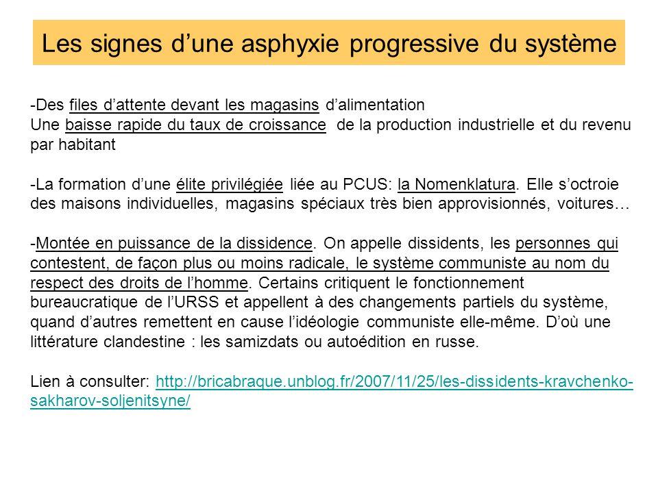 Les signes d'une asphyxie progressive du système