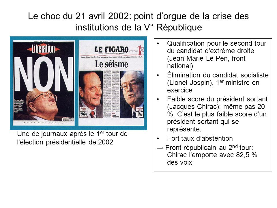 Le choc du 21 avril 2002: point d'orgue de la crise des institutions de la V° République
