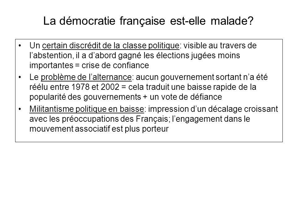 La démocratie française est-elle malade