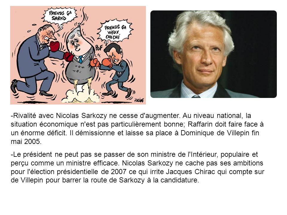 Rivalité avec Nicolas Sarkozy ne cesse d augmenter