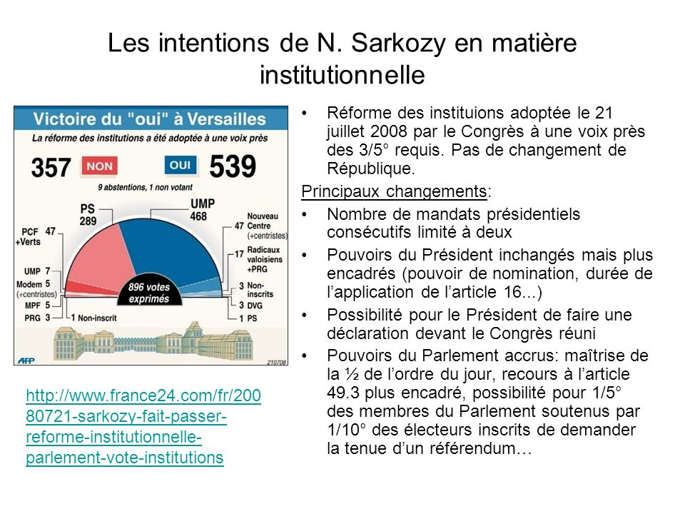 Les intentions de N. Sarkozy en matière institutionnelle