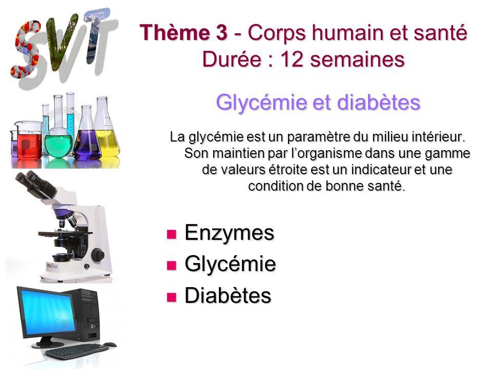 Thème 3 - Corps humain et santé Durée : 12 semaines