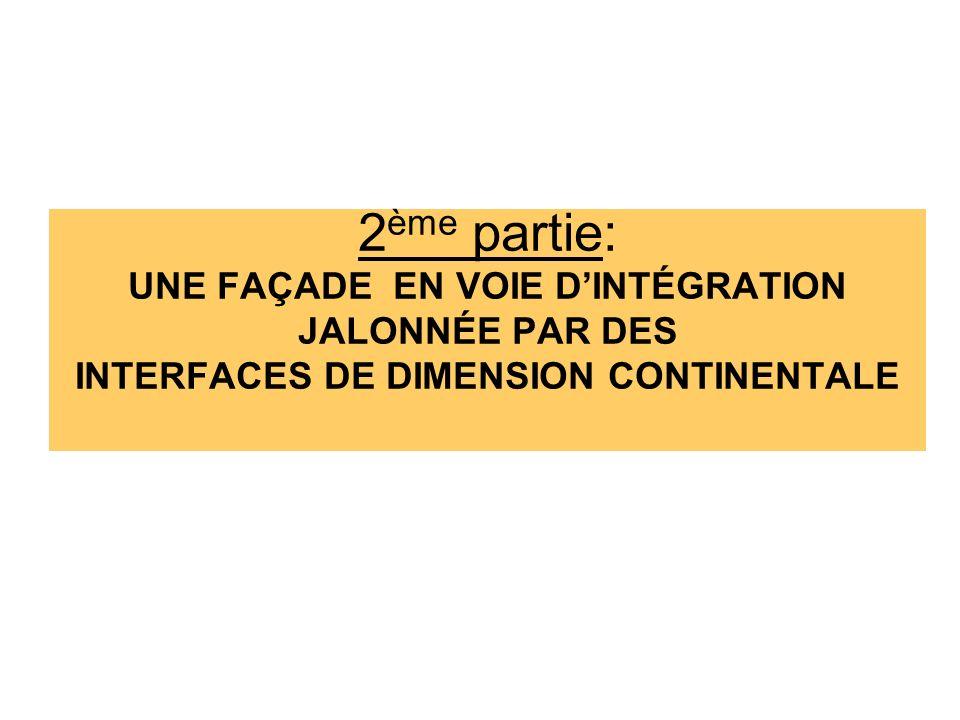 2ème partie: UNE FAÇADE EN VOIE D'INTÉGRATION JALONNÉE PAR DES INTERFACES DE DIMENSION CONTINENTALE