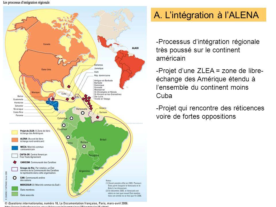 A. L'intégration à l'ALENA