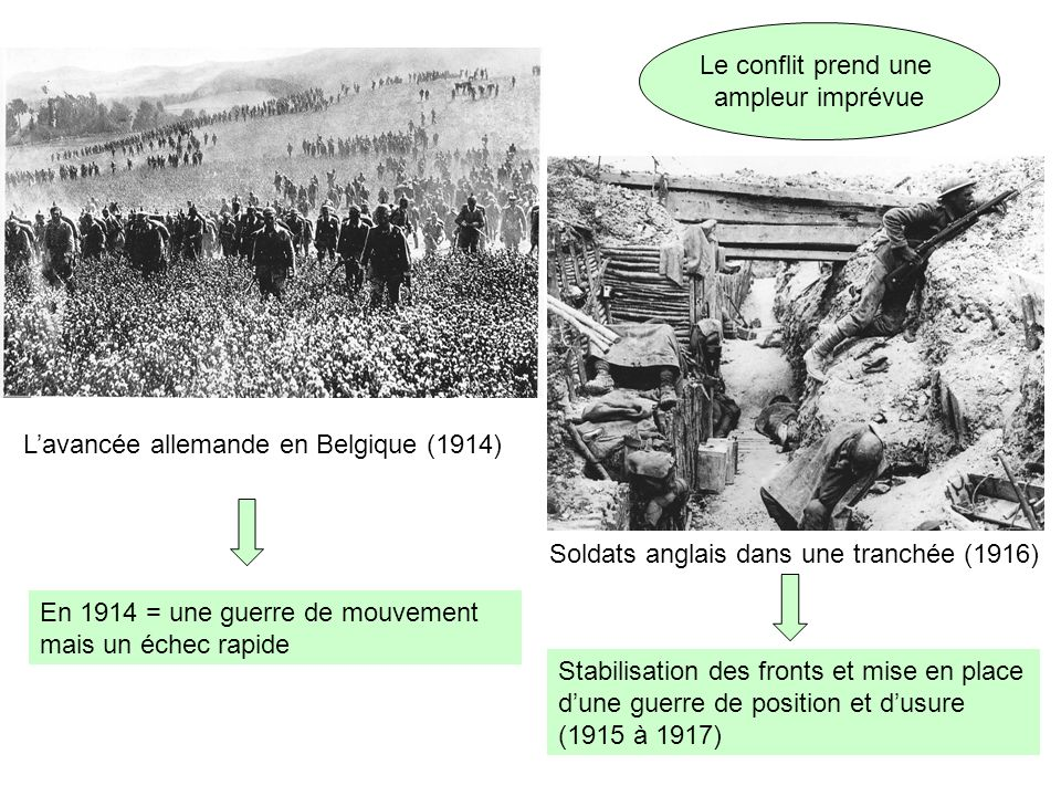 Le conflit prend uneampleur imprévue. L'avancée allemande en Belgique (1914) Soldats anglais dans une tranchée (1916)
