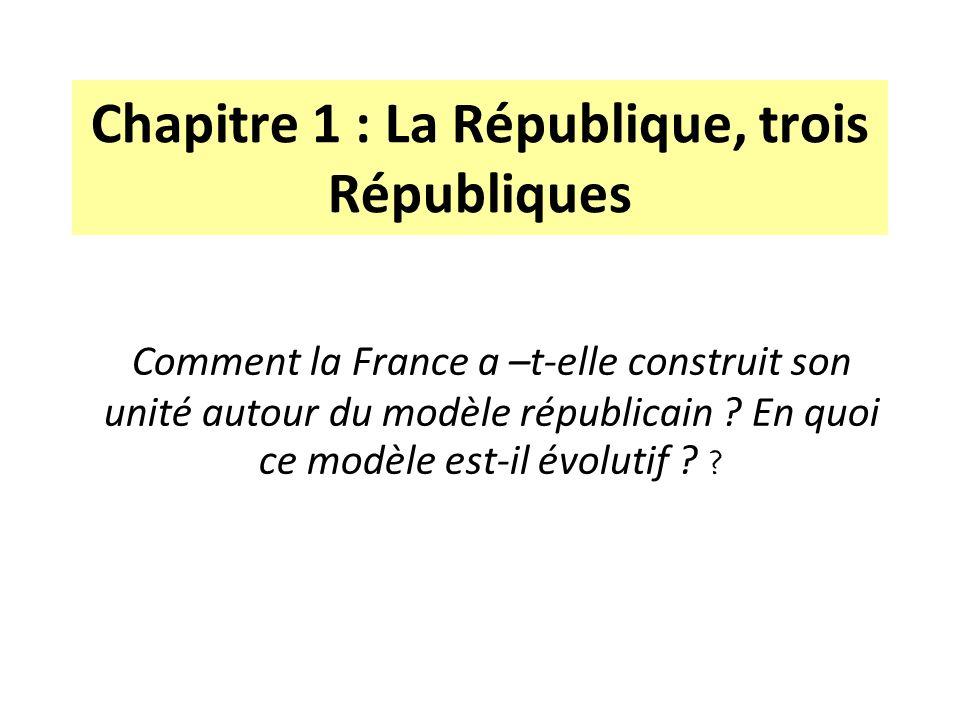 Chapitre 1 : La République, trois Républiques
