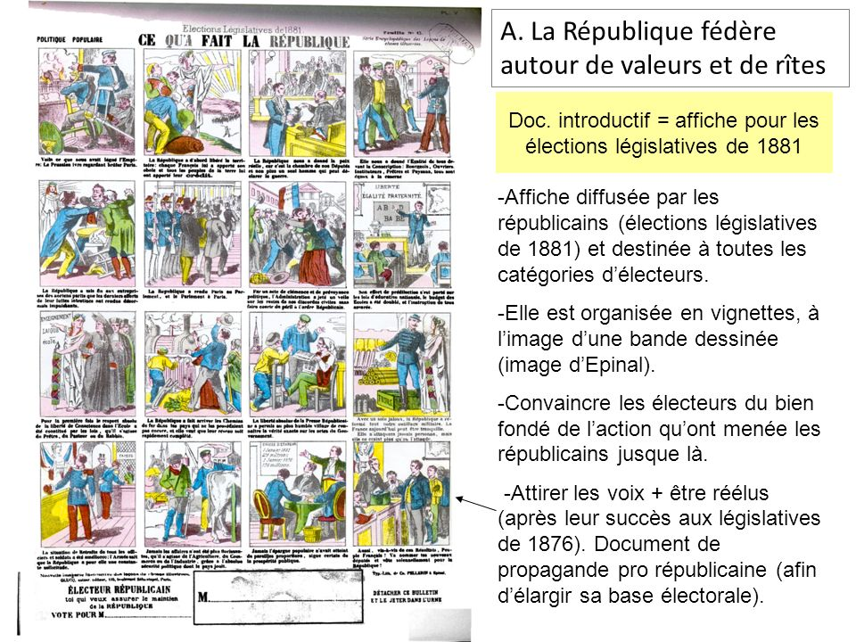 Doc. introductif = affiche pour les élections législatives de 1881