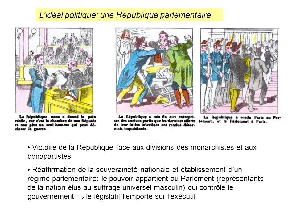 L'idéal politique: une République parlementaire