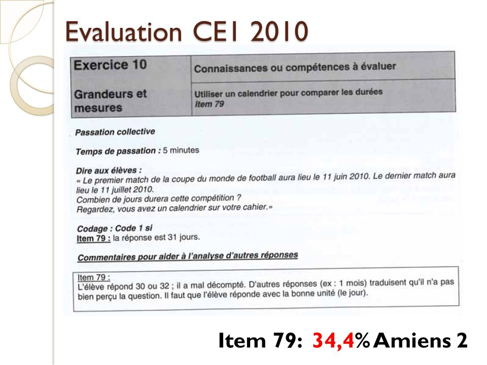 Evaluation CE Item 79: 34,4% Amiens 2
