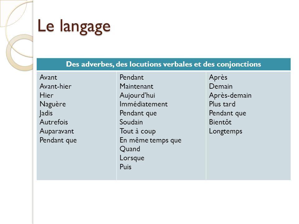 Des adverbes, des locutions verbales et des conjonctions