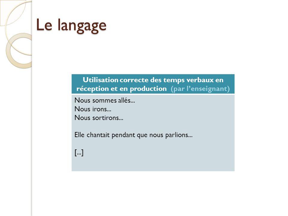 Le langage Utilisation correcte des temps verbaux en réception et en production (par l'enseignant)