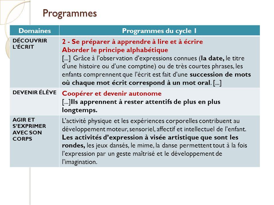 Programmes Domaines Programmes du cycle 1