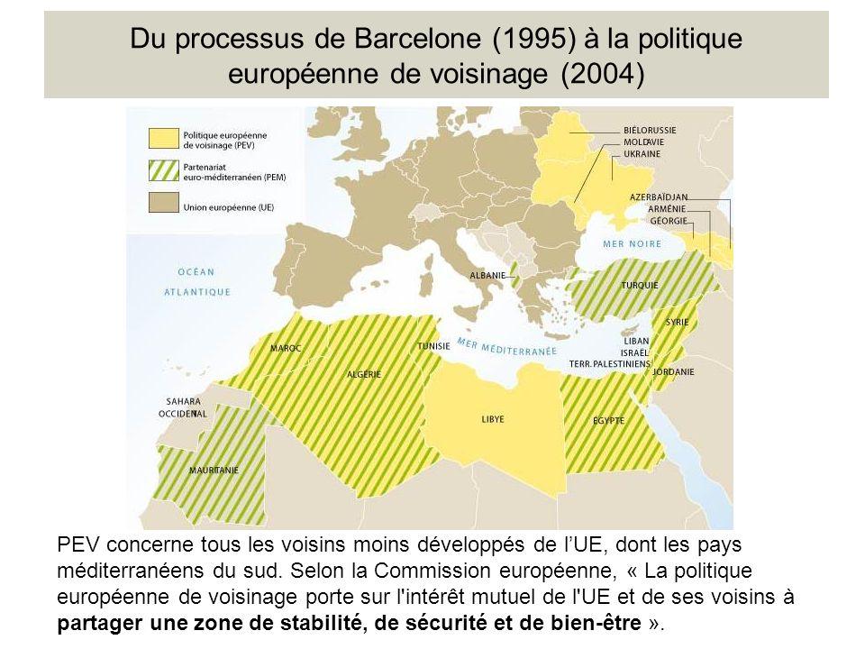 Du processus de Barcelone (1995) à la politique européenne de voisinage (2004)