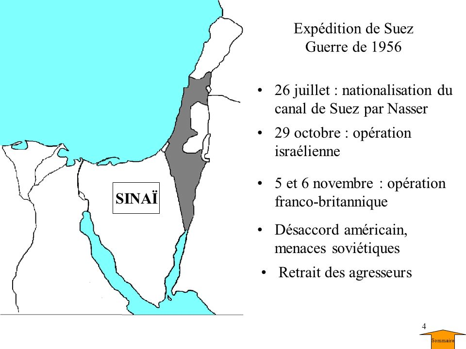 Expédition de Suez Guerre de 1956