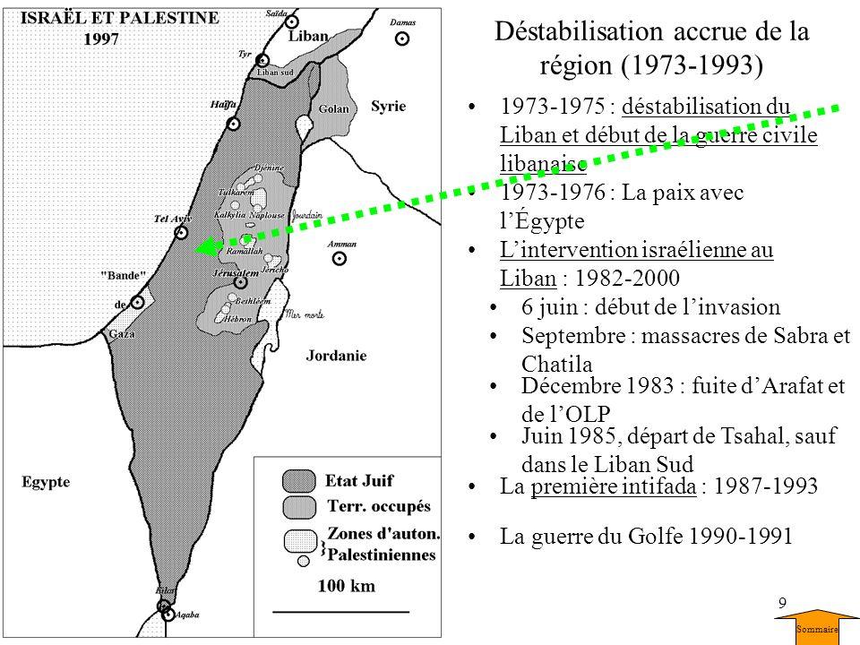 Déstabilisation accrue de la région (1973-1993)