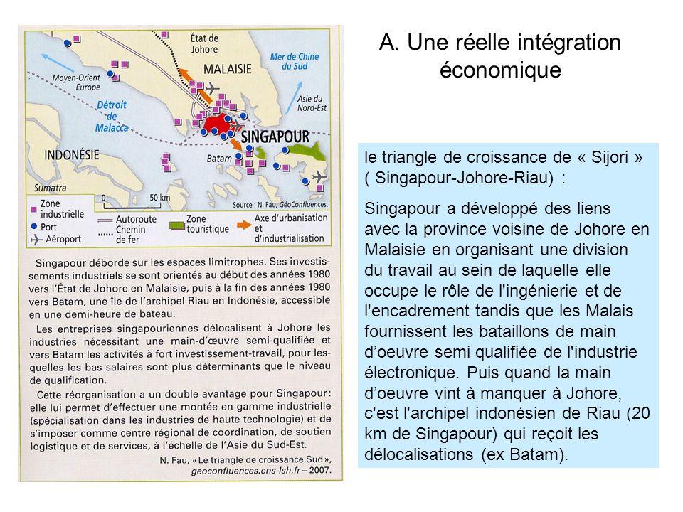 A. Une réelle intégration économique