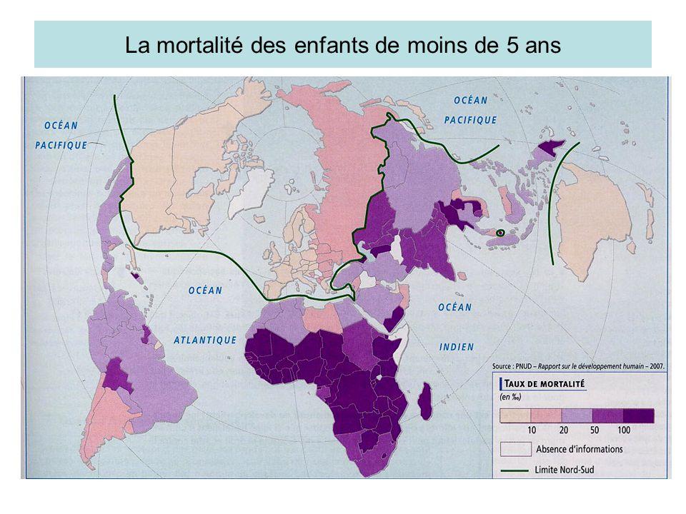 La mortalité des enfants de moins de 5 ans