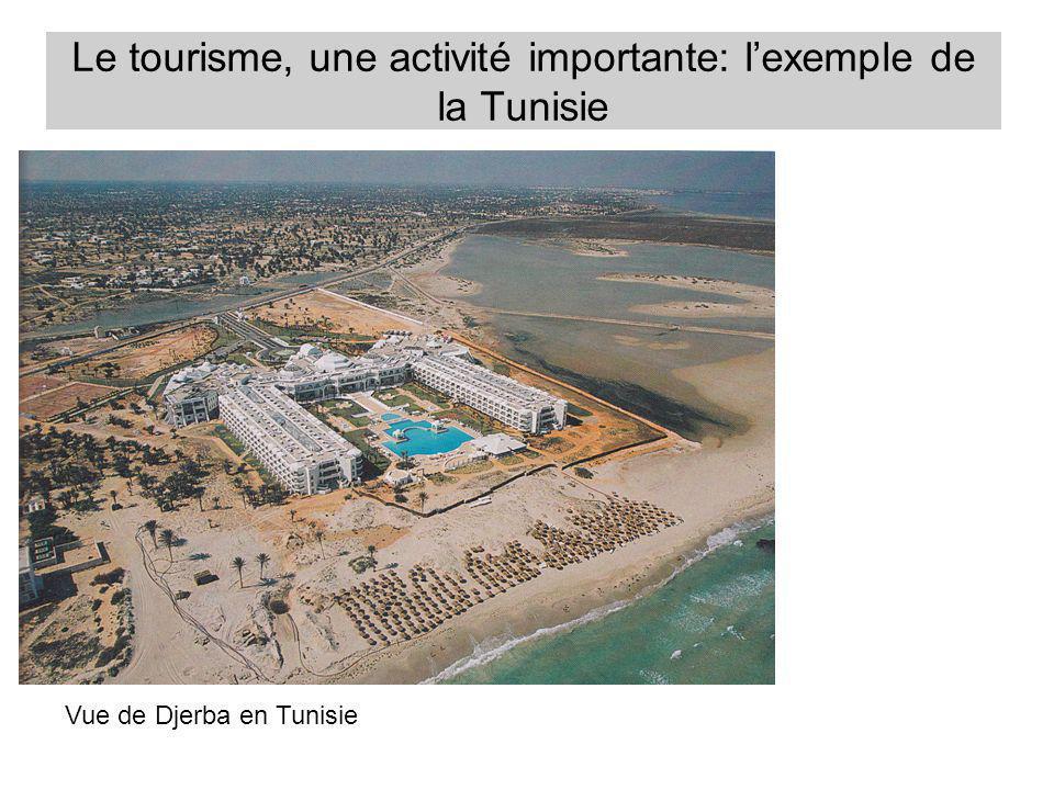 Le tourisme, une activité importante: l'exemple de la Tunisie