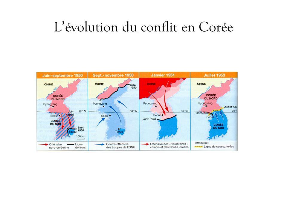 L'évolution du conflit en Corée