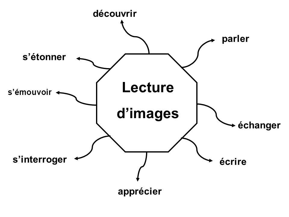 Lecture d'images découvrir parler s'étonner échanger s'interroger