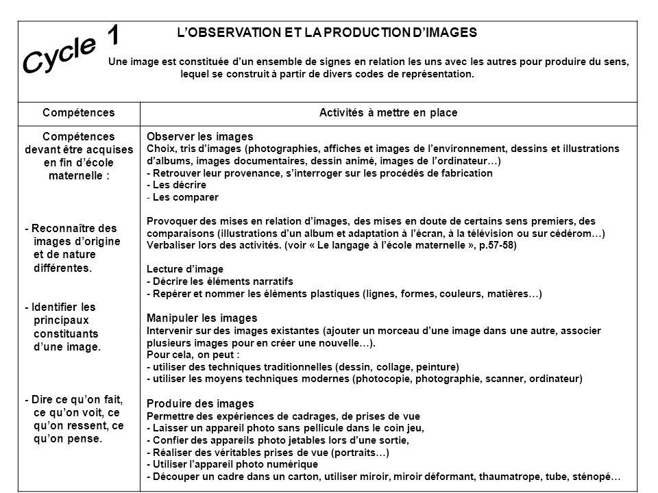 Cycle 1 L'OBSERVATION ET LA PRODUCTION D'IMAGES Compétences