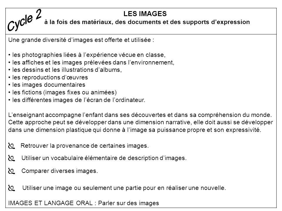 à la fois des matériaux, des documents et des supports d'expression