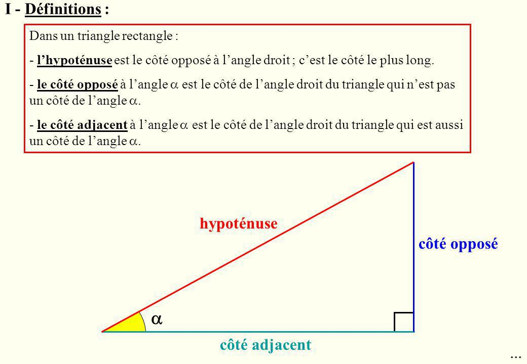  I - Définitions : hypoténuse côté opposé côté adjacent ...