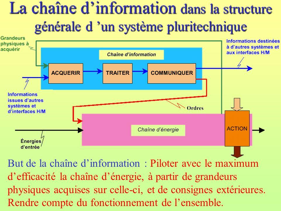 La chaîne d'information dans la structure générale d 'un système pluritechnique