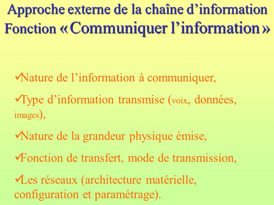 Approche externe de la chaîne d'information Fonction « Communiquer l'information »