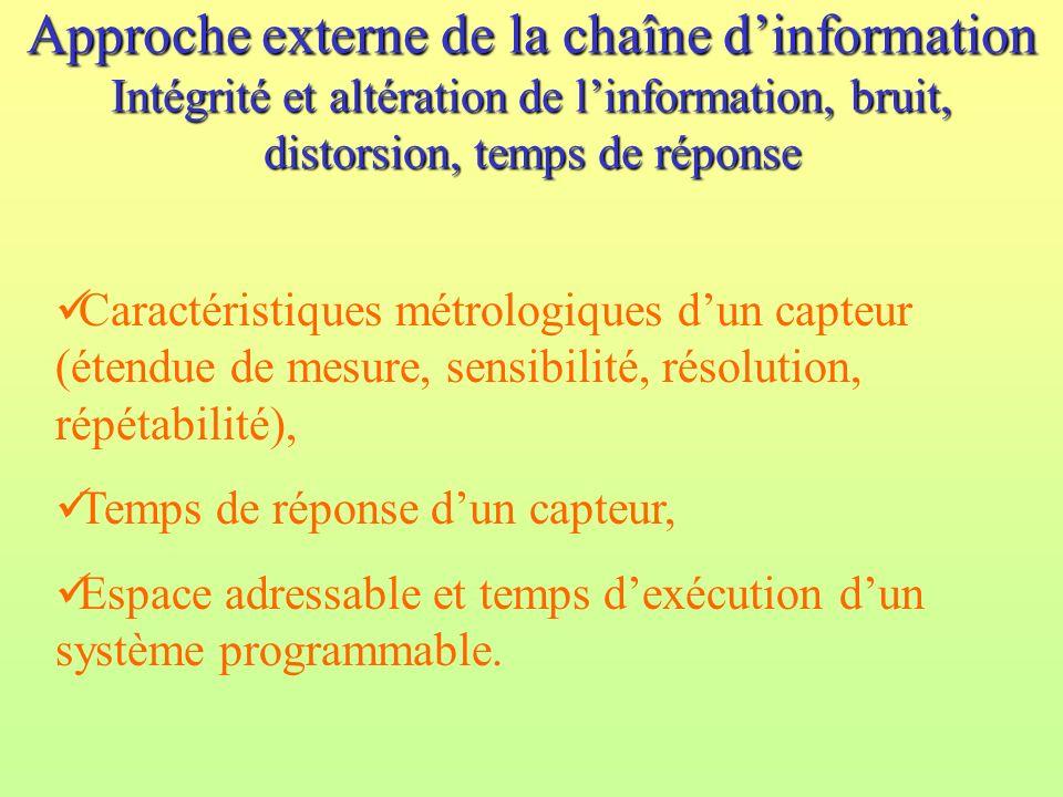 Approche externe de la chaîne d'information Intégrité et altération de l'information, bruit, distorsion, temps de réponse