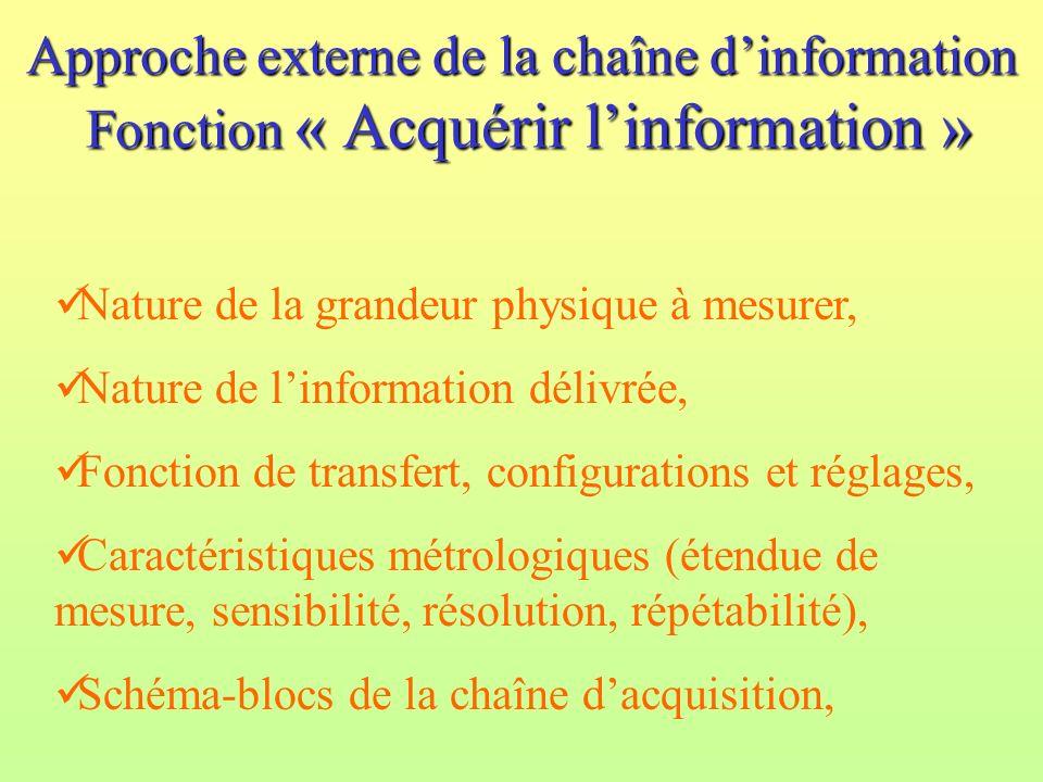 Approche externe de la chaîne d'information Fonction « Acquérir l'information »