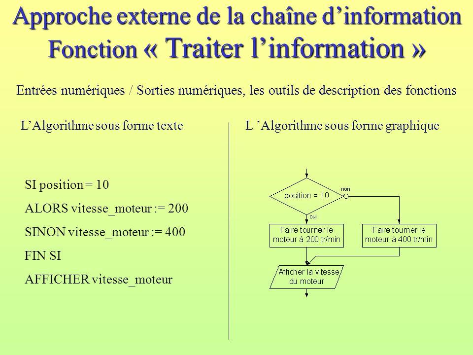 Approche externe de la chaîne d'information Fonction « Traiter l'information »