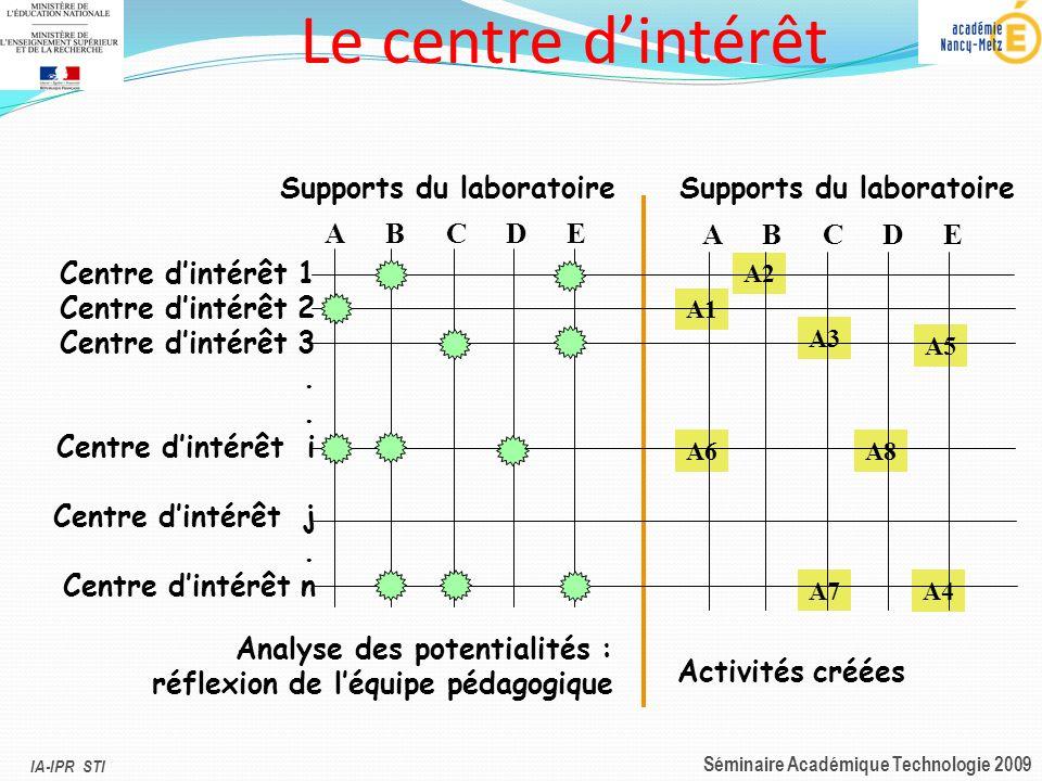 Le centre d'intérêt Supports du laboratoire A B C D E