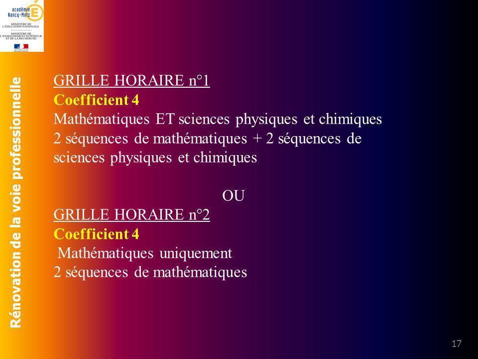 GRILLE HORAIRE n°1 Coefficient 4. Mathématiques ET sciences physiques et chimiques.